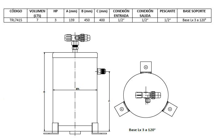 TABLA TRL-741S